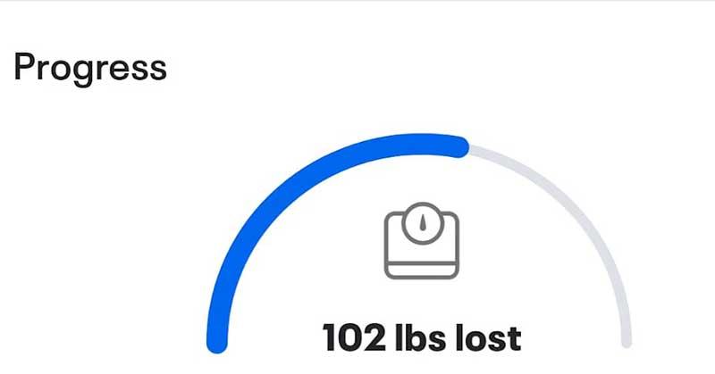 Progress scale marking 102 pounds lost.
